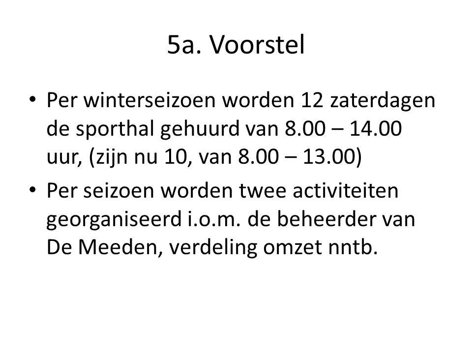 5a. Voorstel Per winterseizoen worden 12 zaterdagen de sporthal gehuurd van 8.00 – 14.00 uur, (zijn nu 10, van 8.00 – 13.00)