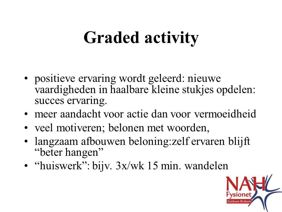 Graded activity positieve ervaring wordt geleerd: nieuwe vaardigheden in haalbare kleine stukjes opdelen: succes ervaring.