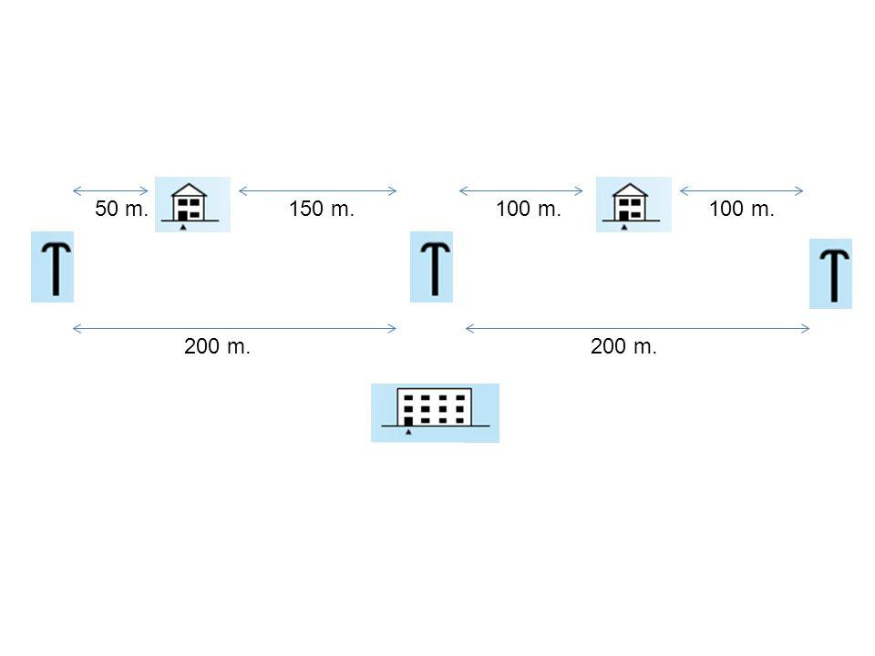 50 m. 150 m. 100 m. 100 m. 200 m. 200 m.
