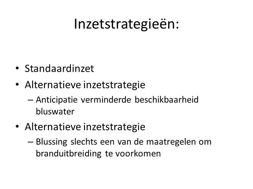 Inzetstrategieën: Standaardinzet Alternatieve inzetstrategie
