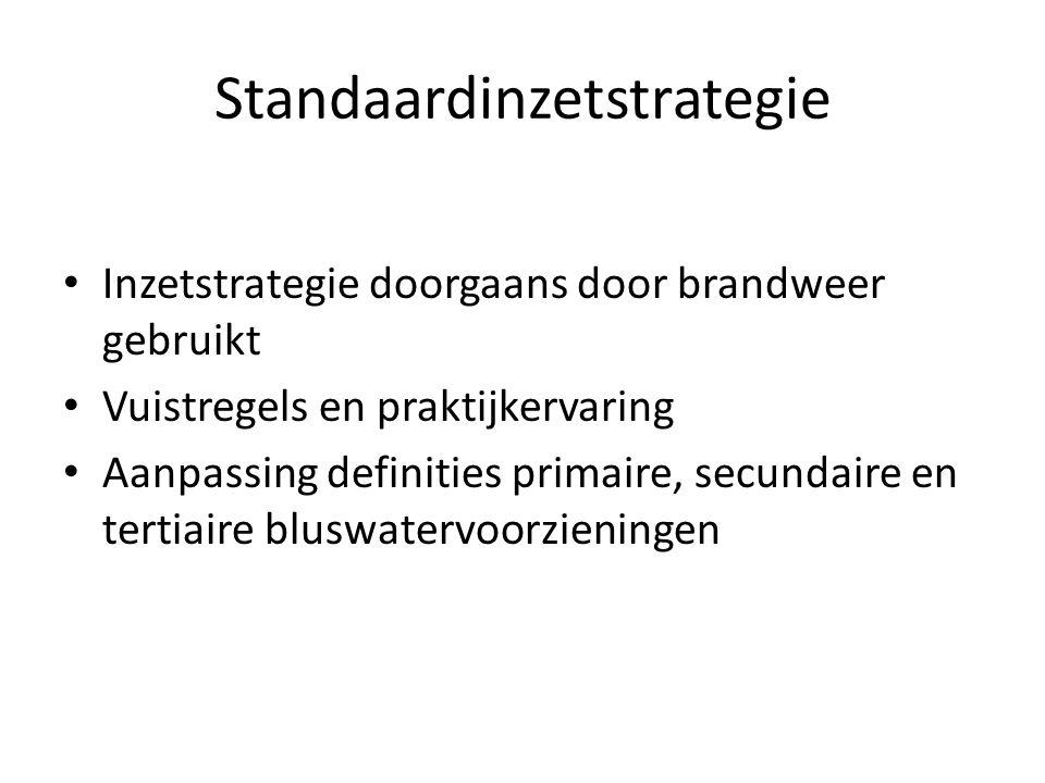 Standaardinzetstrategie