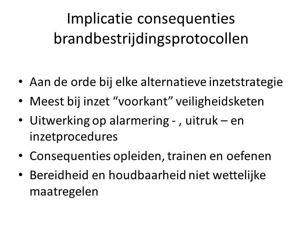 Implicatie consequenties brandbestrijdingsprotocollen
