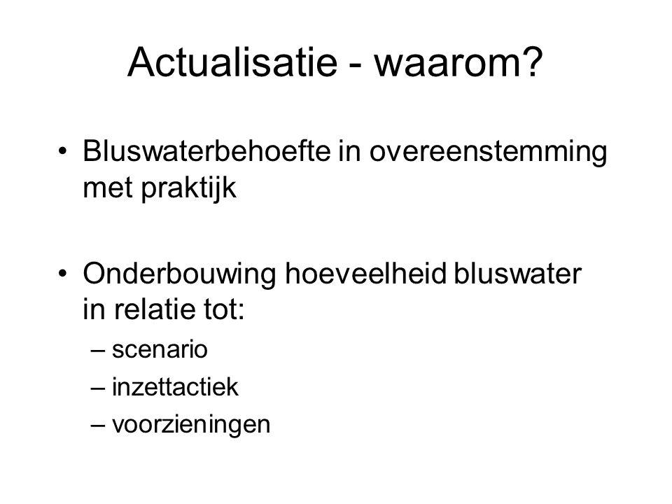 Actualisatie - waarom Bluswaterbehoefte in overeenstemming met praktijk. Onderbouwing hoeveelheid bluswater in relatie tot: