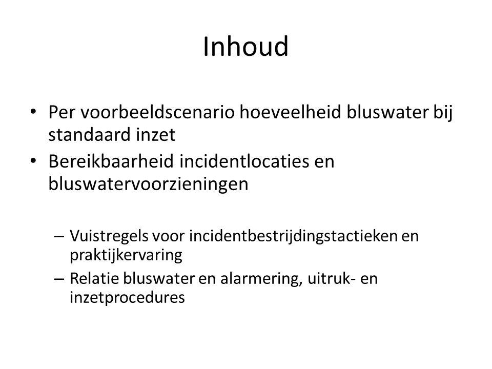 Inhoud Per voorbeeldscenario hoeveelheid bluswater bij standaard inzet