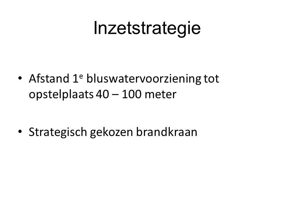 Inzetstrategie Afstand 1e bluswatervoorziening tot opstelplaats 40 – 100 meter.