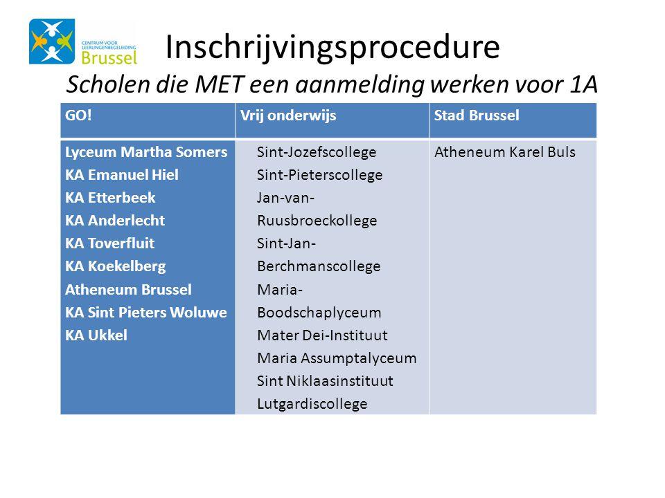 Inschrijvingsprocedure Scholen die MET een aanmelding werken voor 1A
