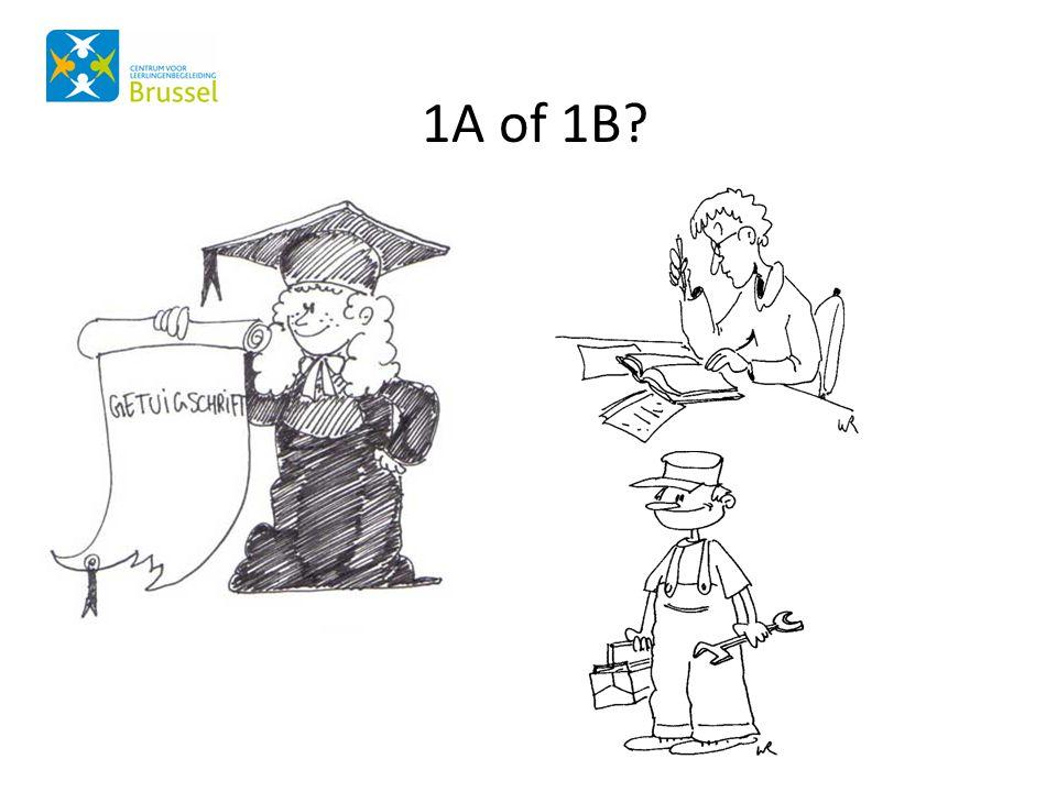 1A of 1B 1A Getuigschrift BaO 1B Geen getuigschrift BaO