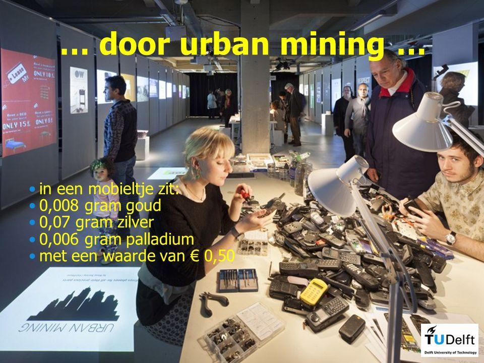 … door urban mining … in een mobieltje zit: 0,008 gram goud