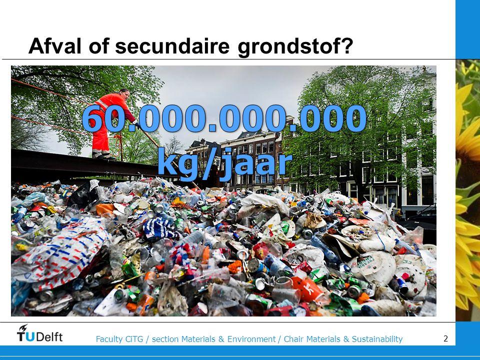 Afval of secundaire grondstof