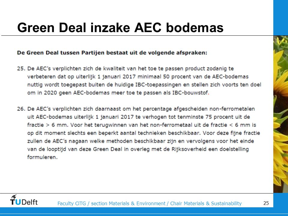 Green Deal inzake AEC bodemas