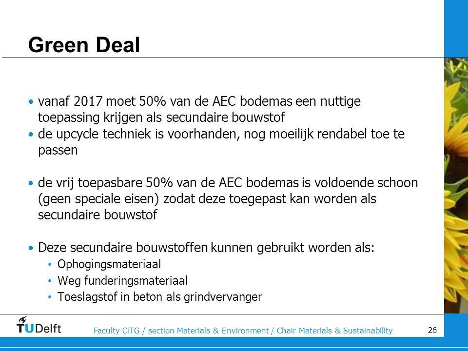 Green Deal vanaf 2017 moet 50% van de AEC bodemas een nuttige toepassing krijgen als secundaire bouwstof.