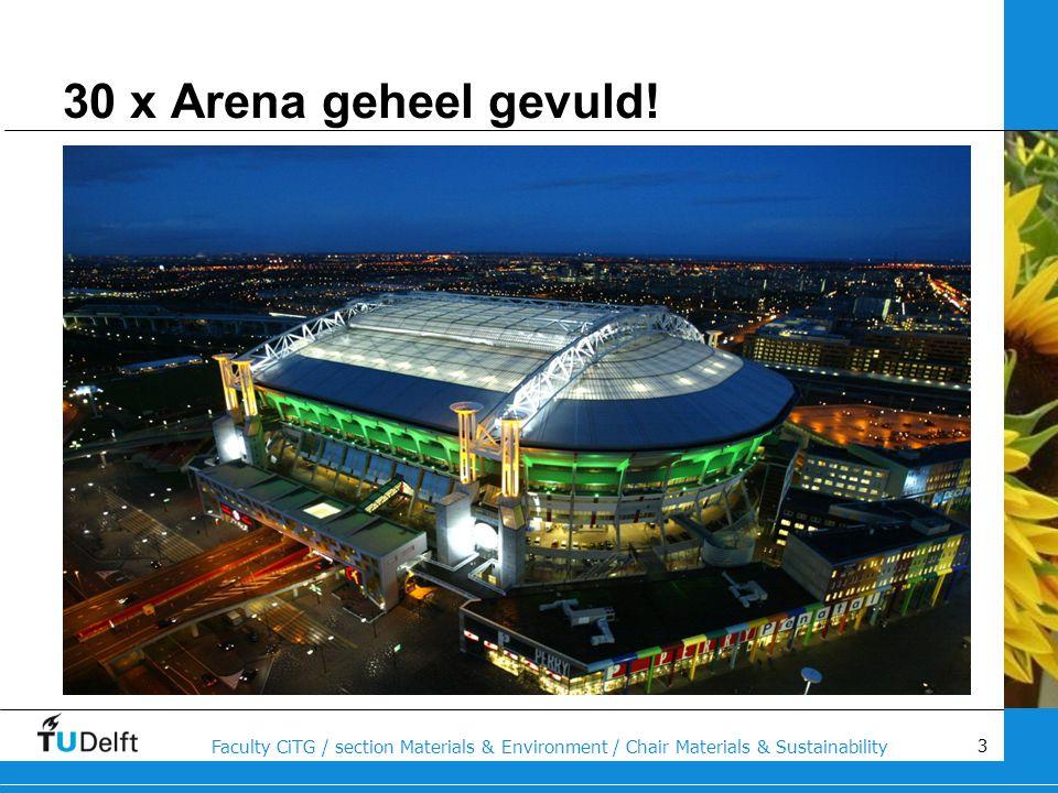 30 x Arena geheel gevuld!