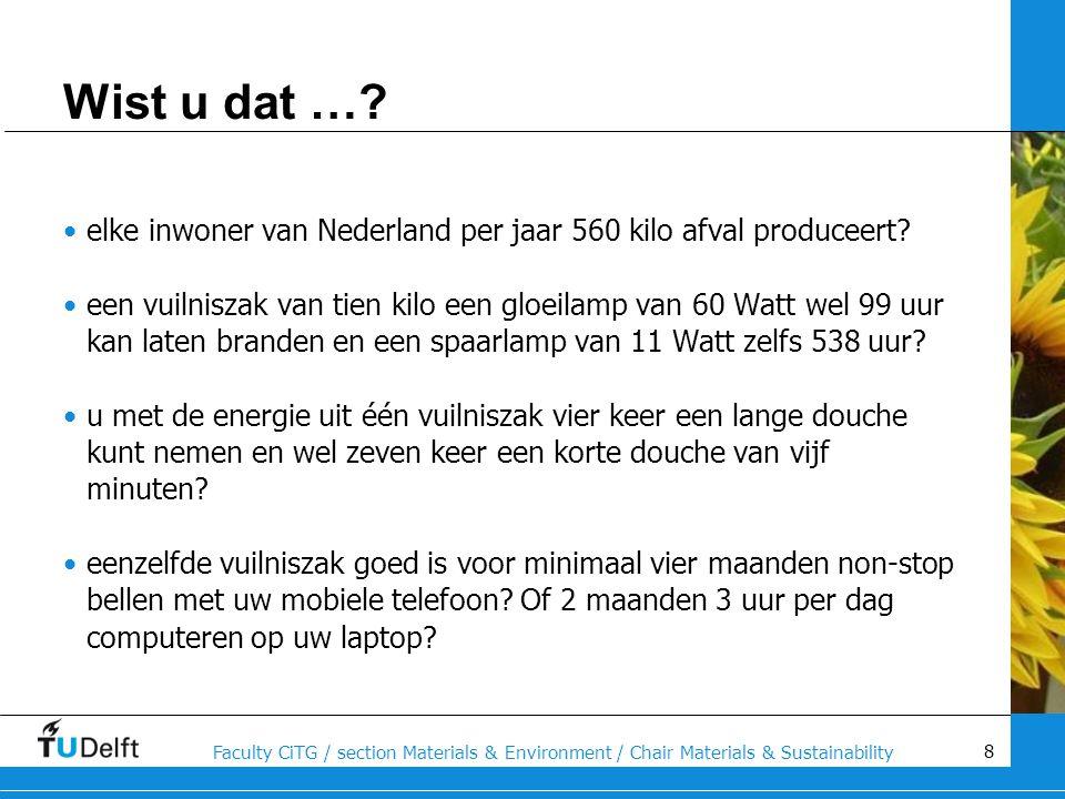 Wist u dat … elke inwoner van Nederland per jaar 560 kilo afval produceert