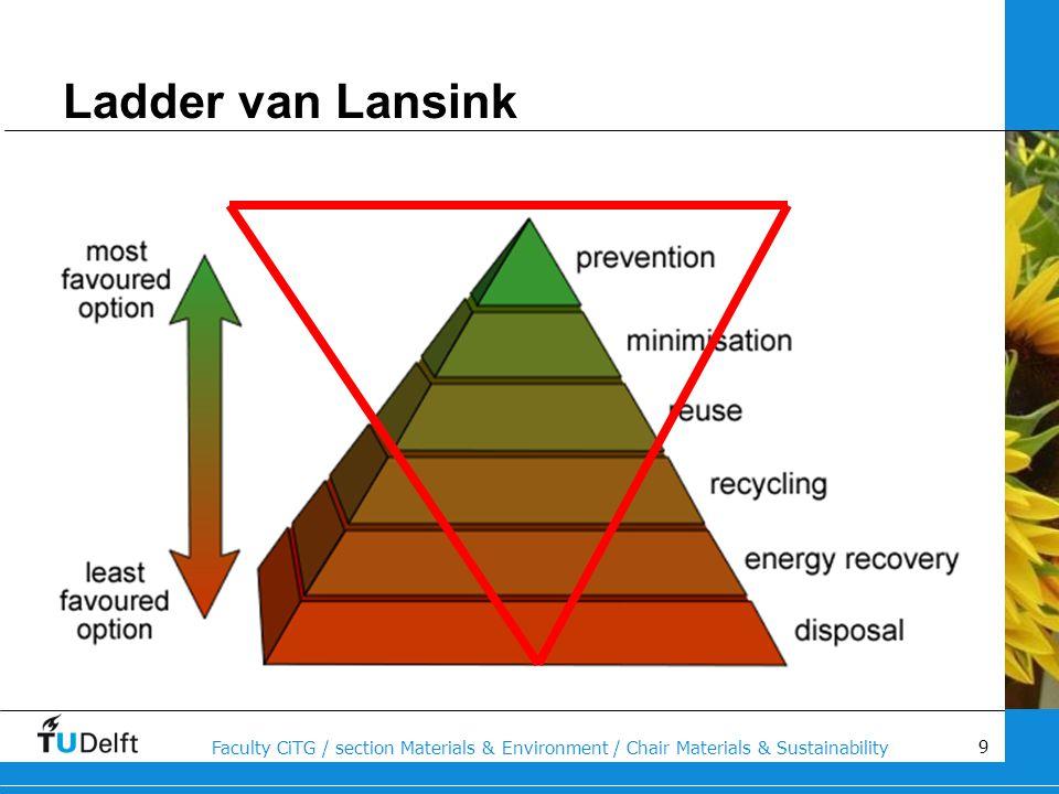 Ladder van Lansink
