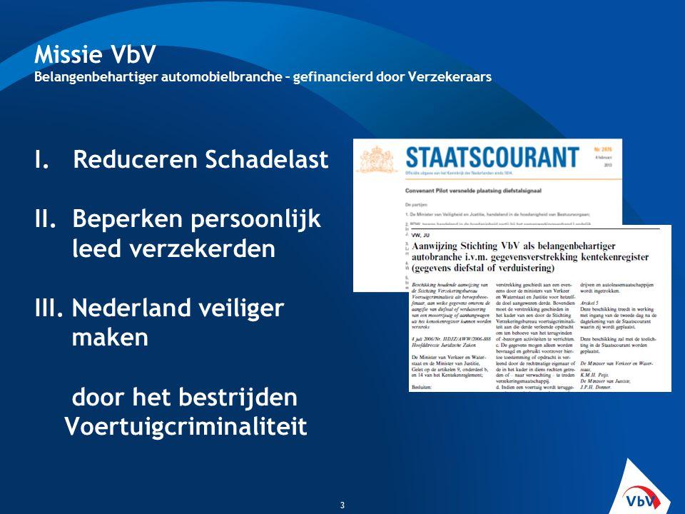 Missie VbV Belangenbehartiger automobielbranche – gefinancierd door Verzekeraars I.