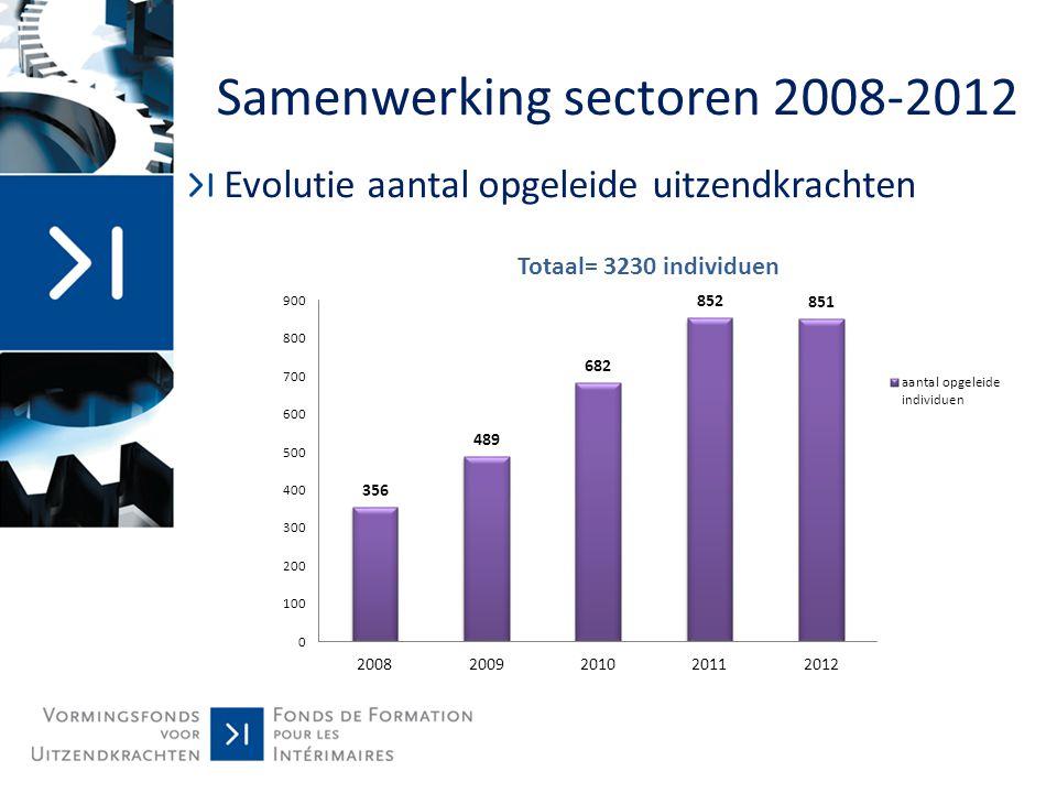 Samenwerking sectoren 2008-2012