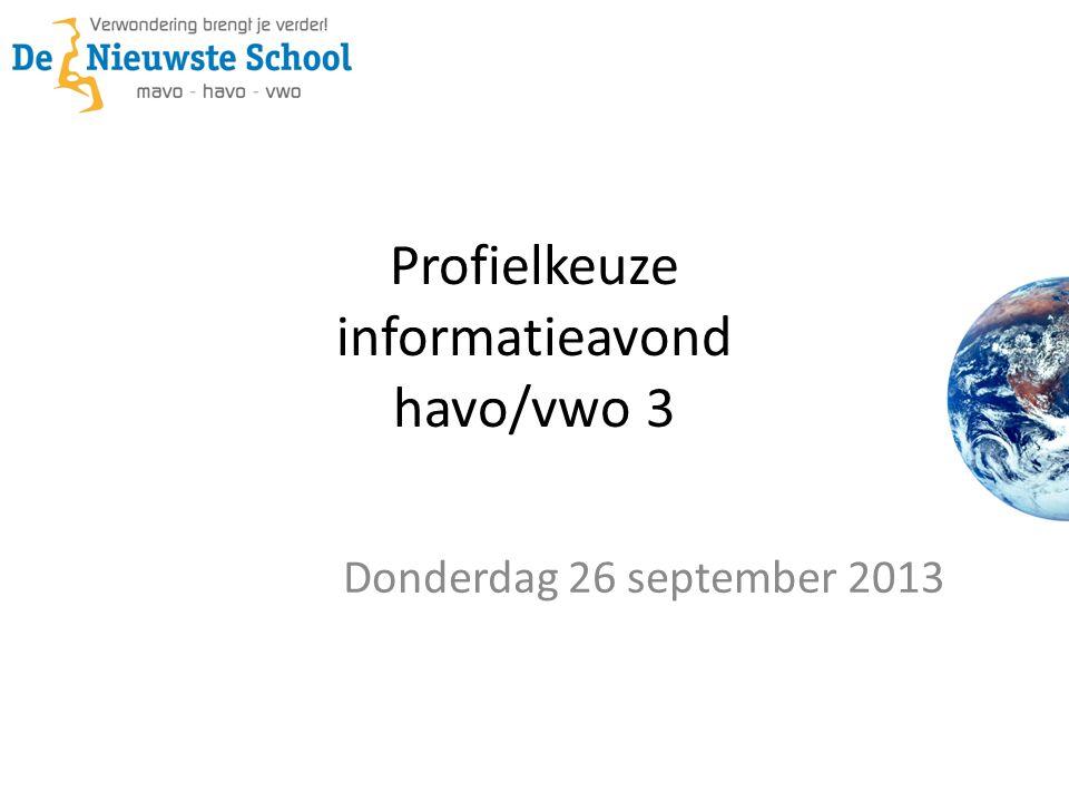 Profielkeuze informatieavond havo/vwo 3