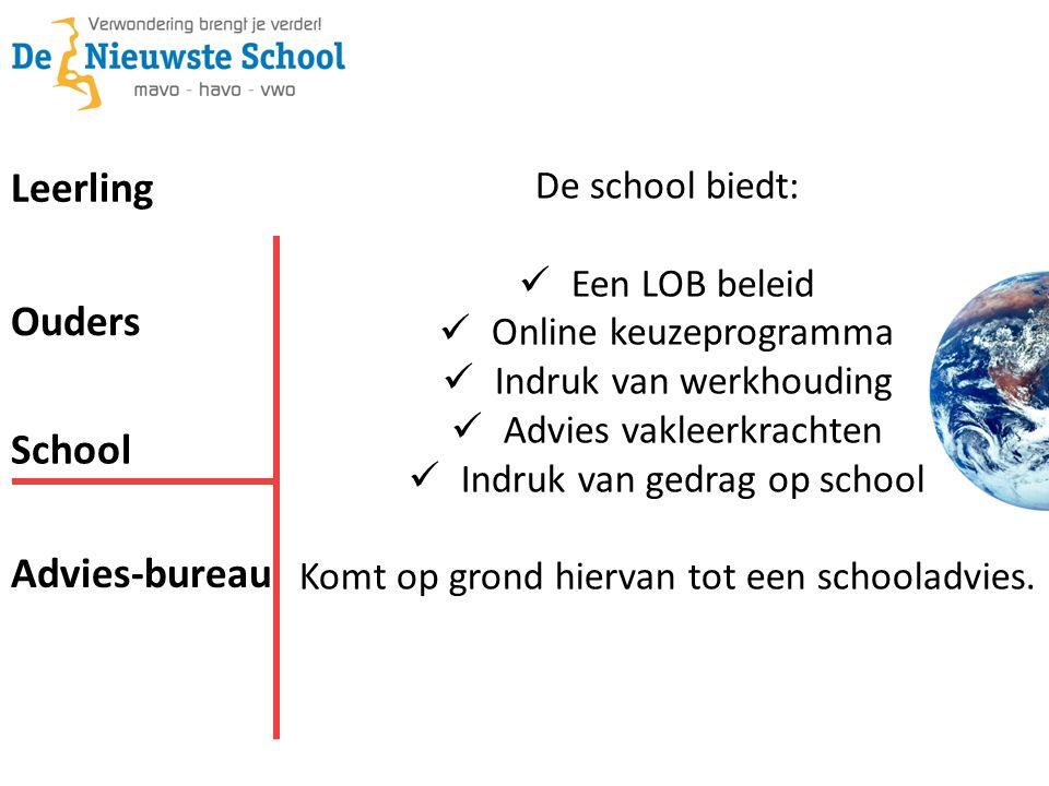 Leerling Ouders School Advies-bureau De school biedt: Een LOB beleid