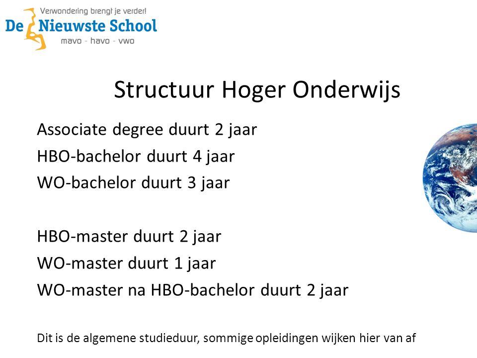 Structuur Hoger Onderwijs