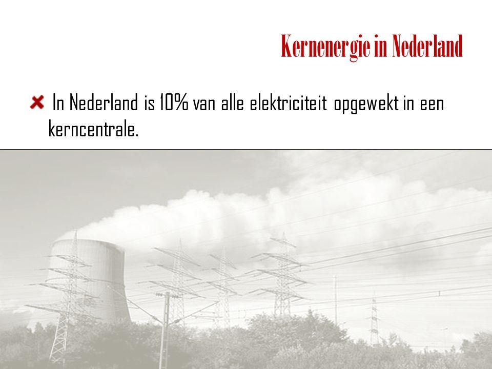 Kernenergie in Nederland