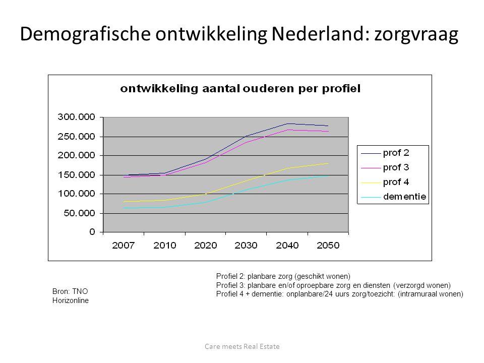 Demografische ontwikkeling Nederland: zorgvraag