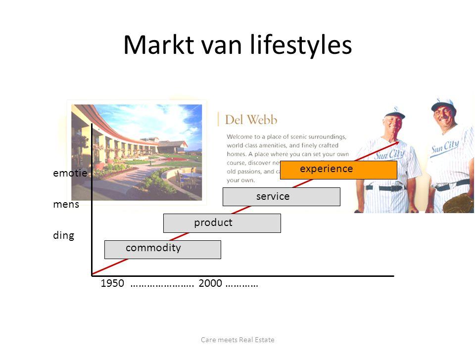 Markt van lifestyles emotie mens experience ding service product