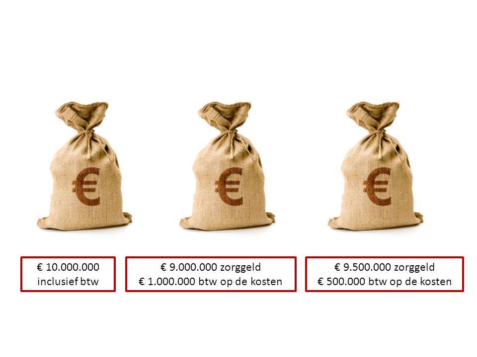 € 10.000.000 inclusief btw € 9.000.000 zorggeld. € 1.000.000 btw op de kosten. € 9.500.000 zorggeld.