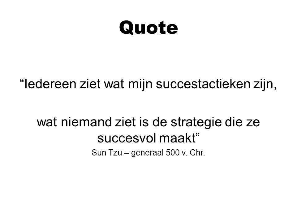Quote Iedereen ziet wat mijn succestactieken zijn,