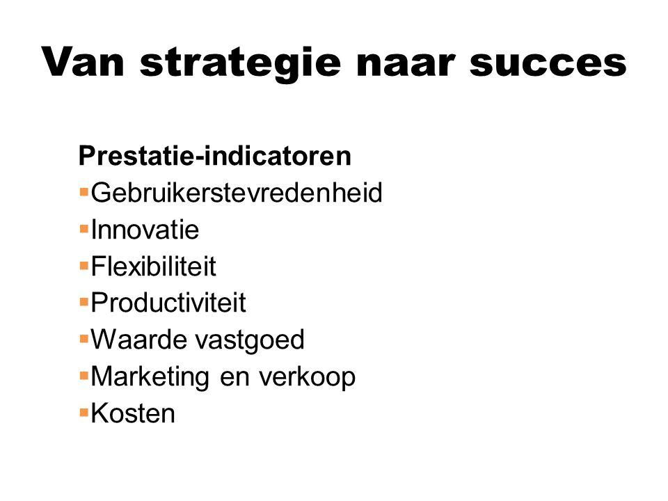 Van strategie naar succes