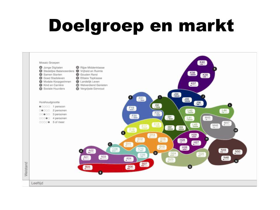 Doelgroep en markt
