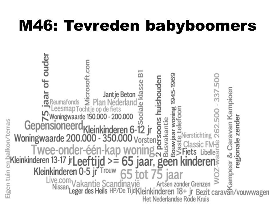 M46: Tevreden babyboomers
