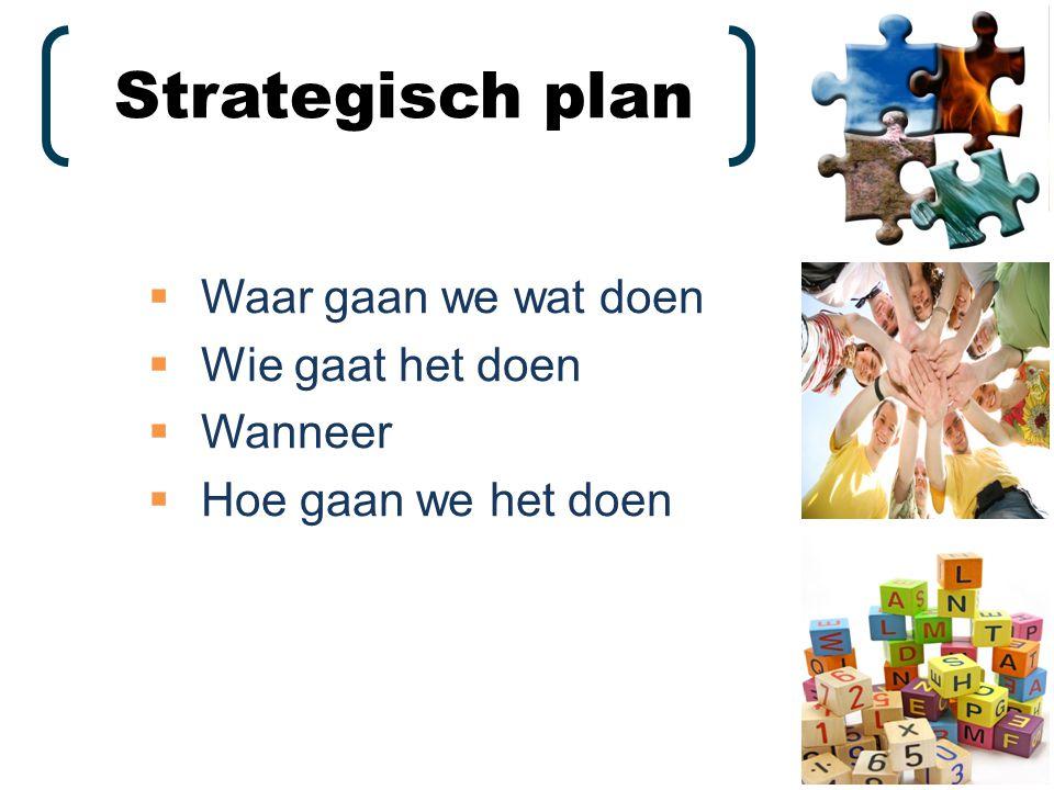 Strategisch plan Waar gaan we wat doen Wie gaat het doen Wanneer