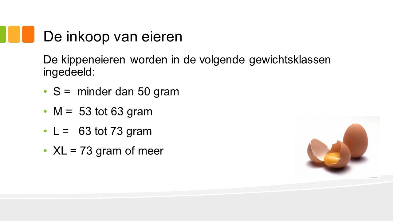 De inkoop van eieren De kippeneieren worden in de volgende gewichtsklassen ingedeeld: S = minder dan 50 gram.