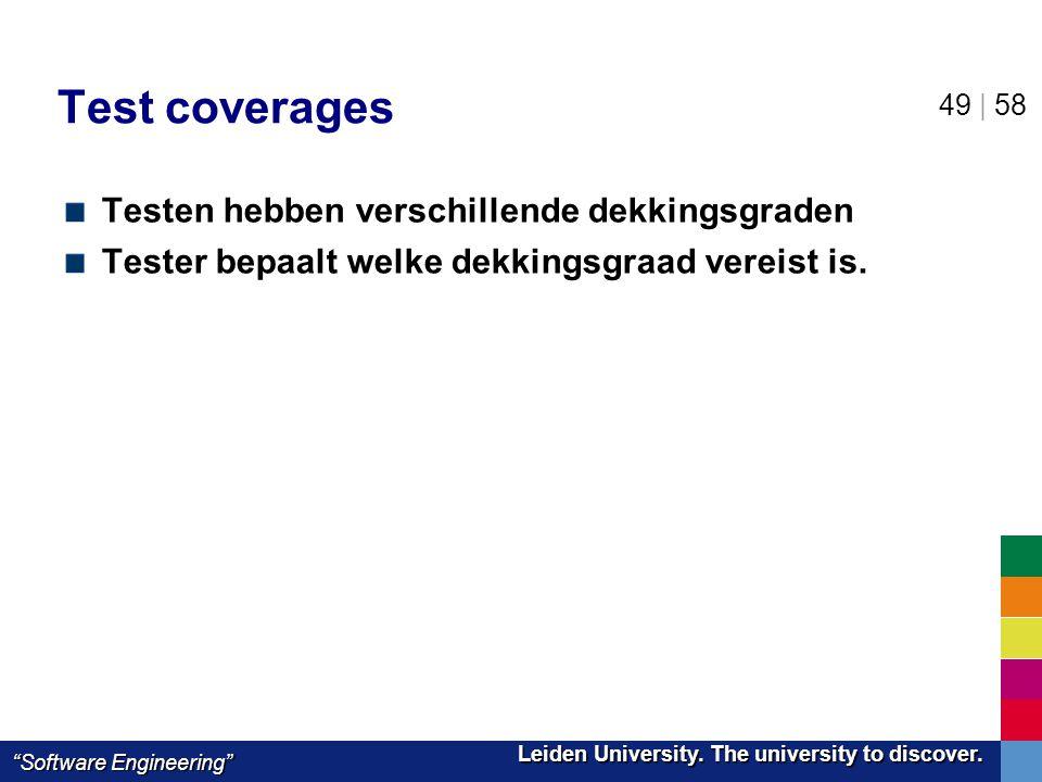 Test coverages Testen hebben verschillende dekkingsgraden