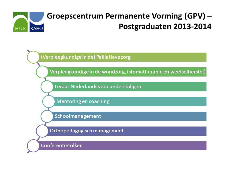 Groepscentrum Permanente Vorming (GPV) – Postgraduaten 2013-2014