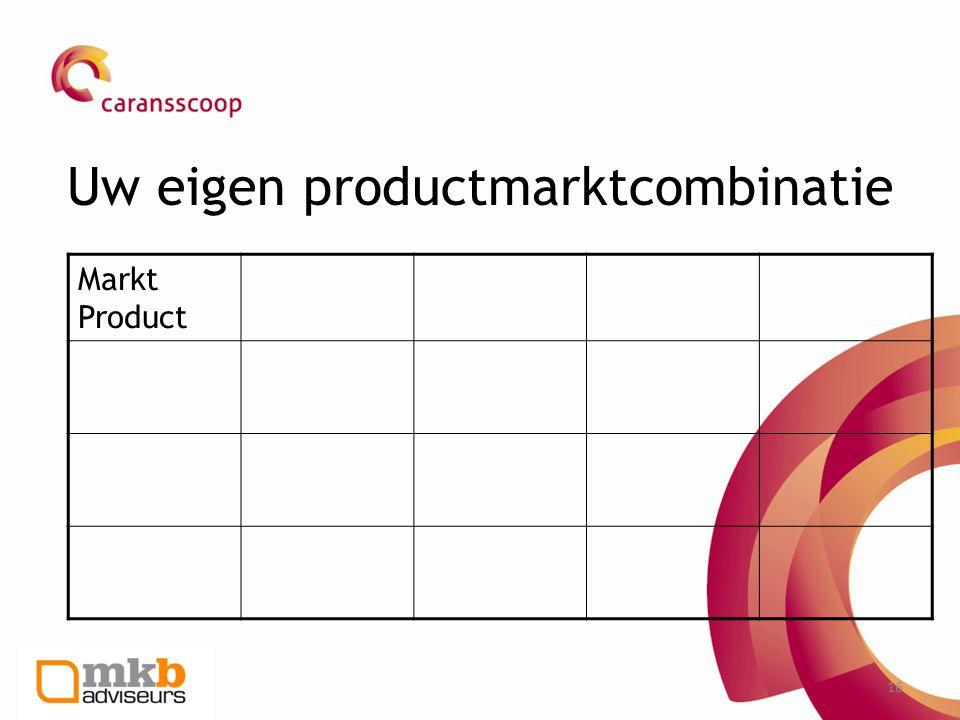 Uw eigen productmarktcombinatie
