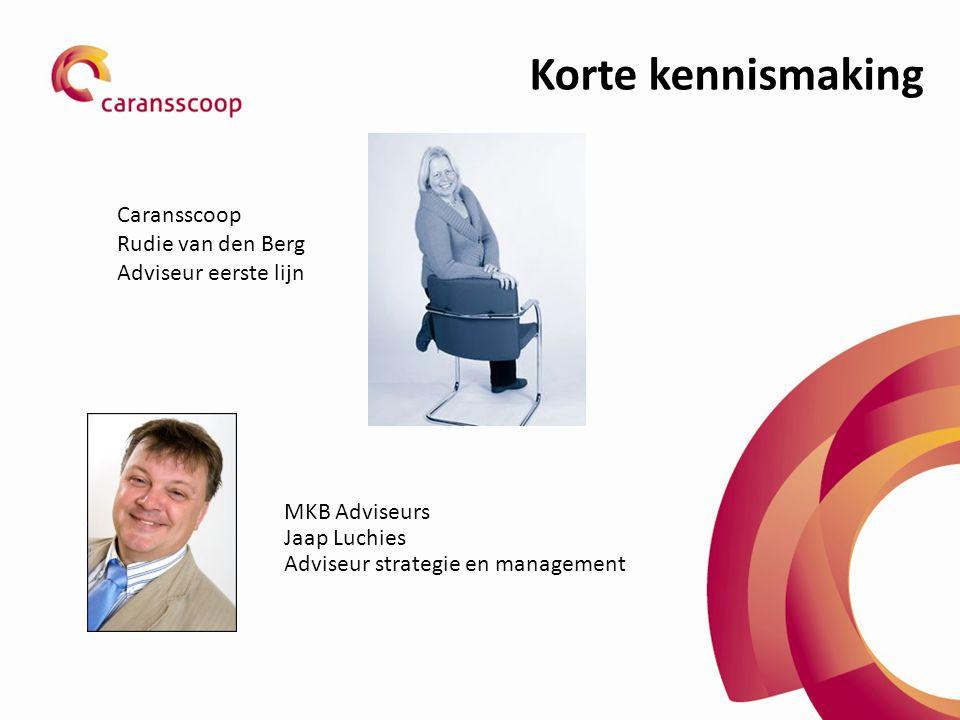 Korte kennismaking Caransscoop Rudie van den Berg Adviseur eerste lijn