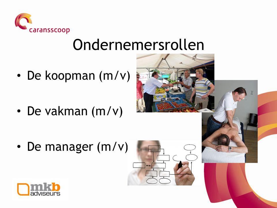 Ondernemersrollen De koopman (m/v) De vakman (m/v) De manager (m/v)
