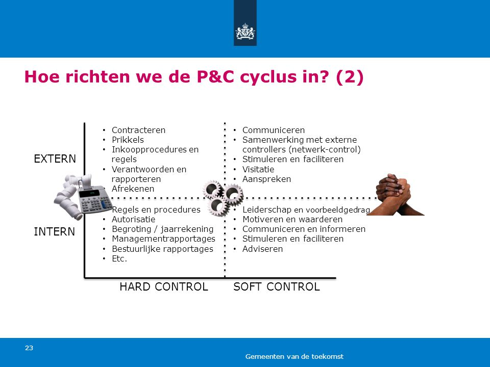 Hoe richten we de P&C cyclus in (2)