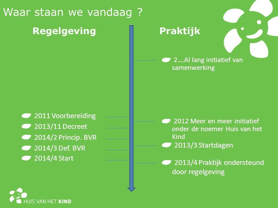 Waar staan we vandaag Regelgeving Praktijk 2011 Voorbereiding