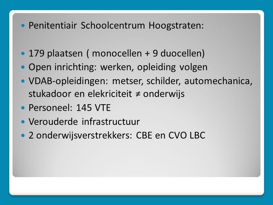 Penitentiair Schoolcentrum Hoogstraten: