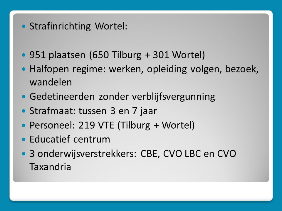 Strafinrichting Wortel: