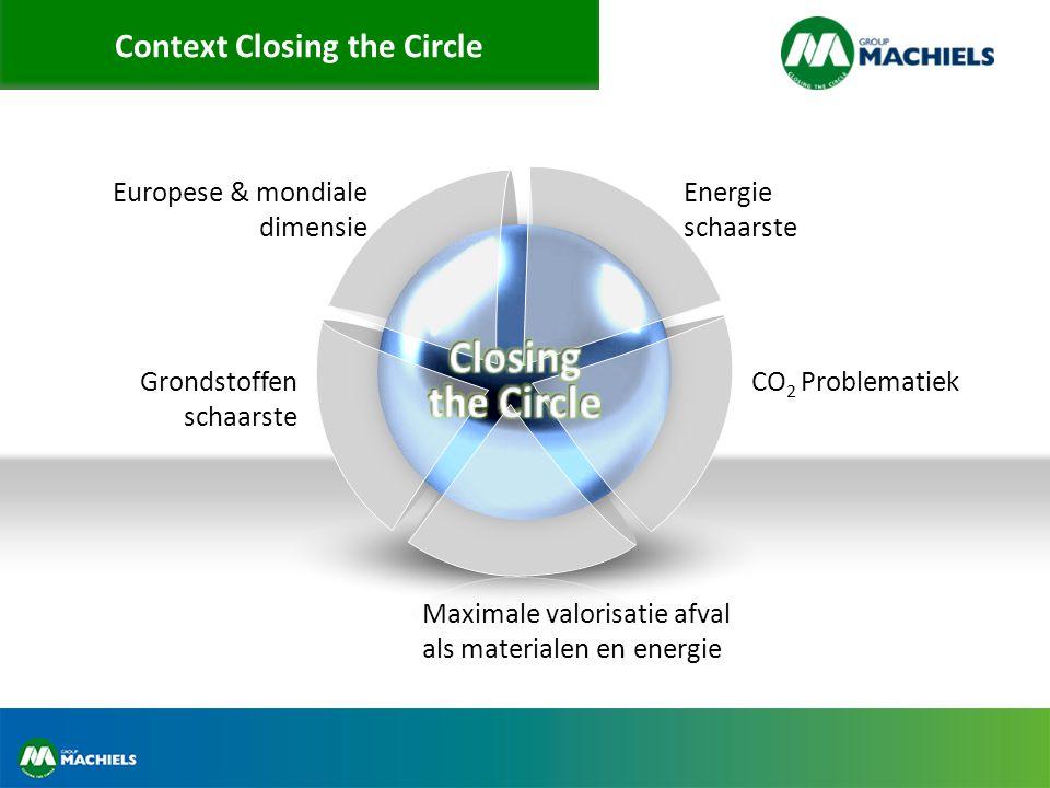 Context Closing the Circle