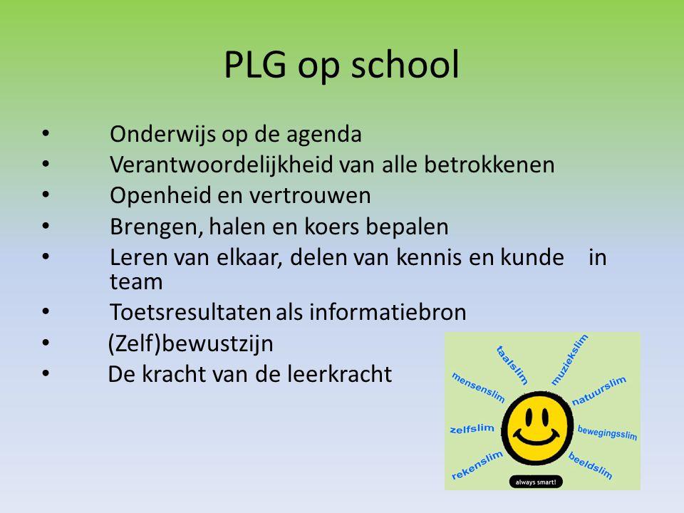 PLG op school Onderwijs op de agenda
