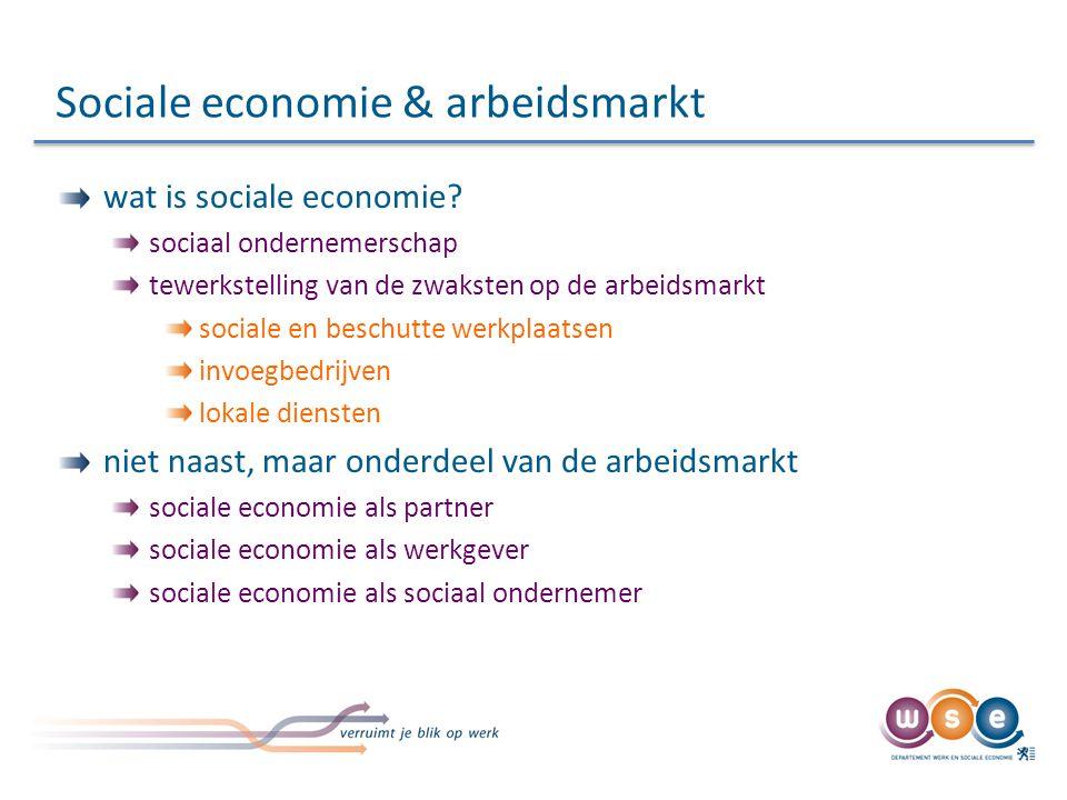 Sociale economie & arbeidsmarkt