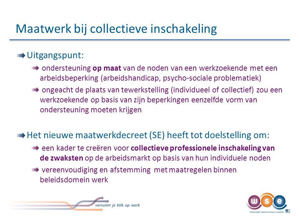 Maatwerk bij collectieve inschakeling