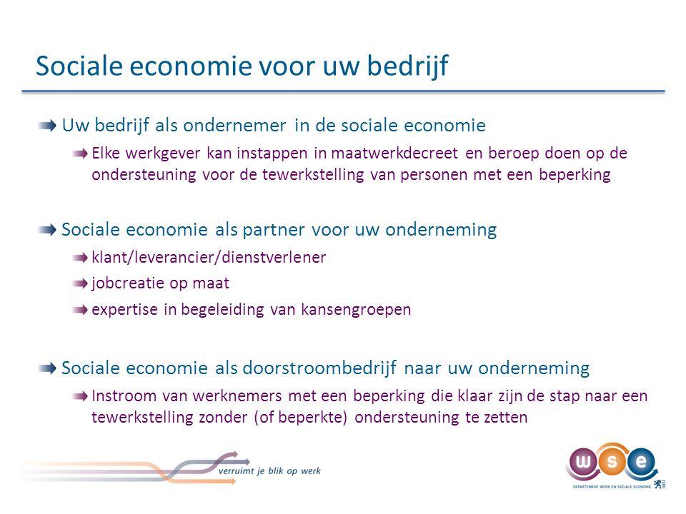 Sociale economie voor uw bedrijf