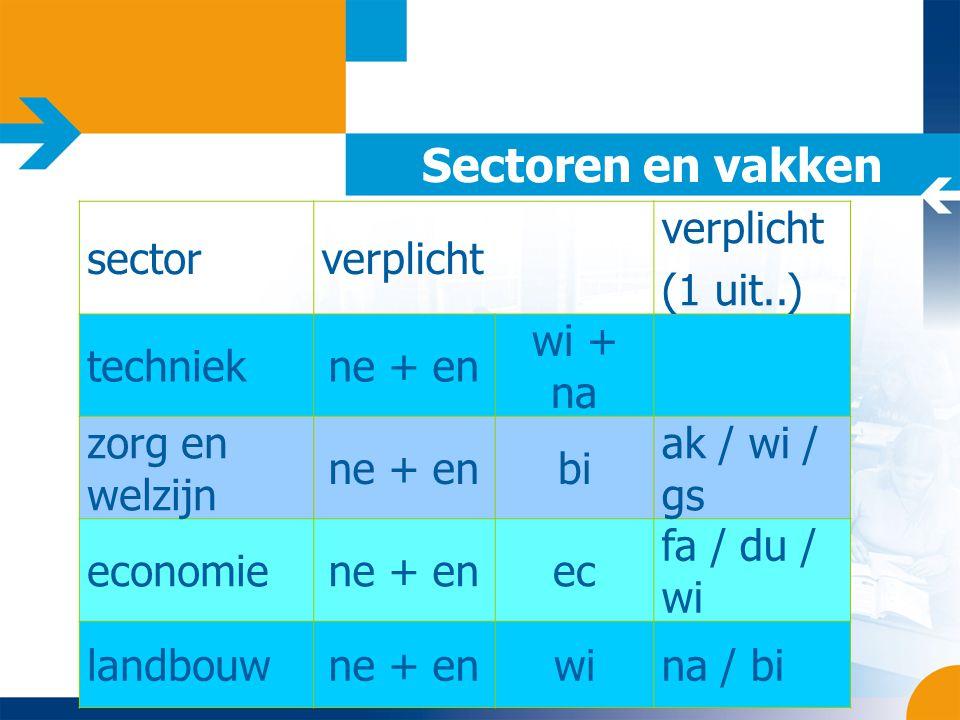 Sectoren en vakken sector verplicht (1 uit..) techniek ne + en wi + na