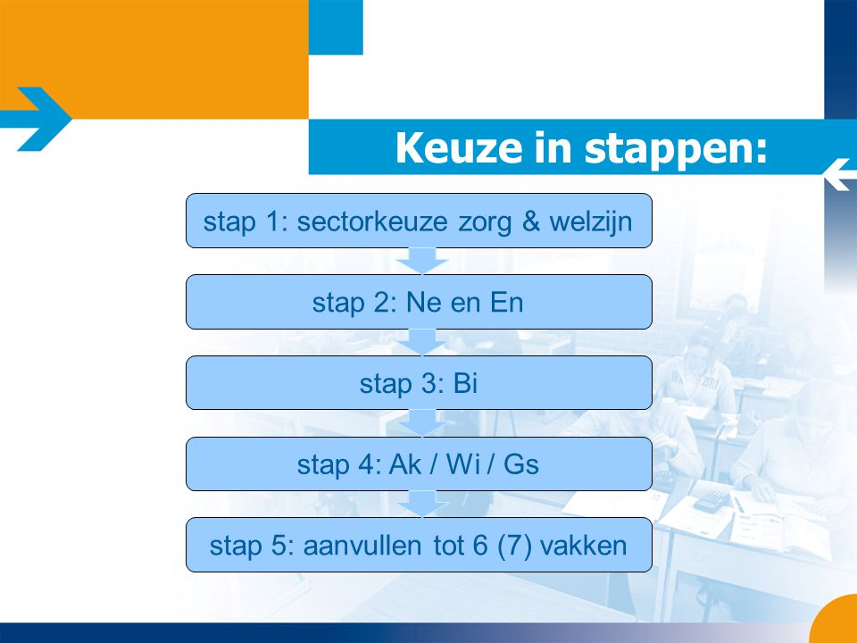 Keuze in stappen: stap 1: sectorkeuze zorg & welzijn stap 2: Ne en En