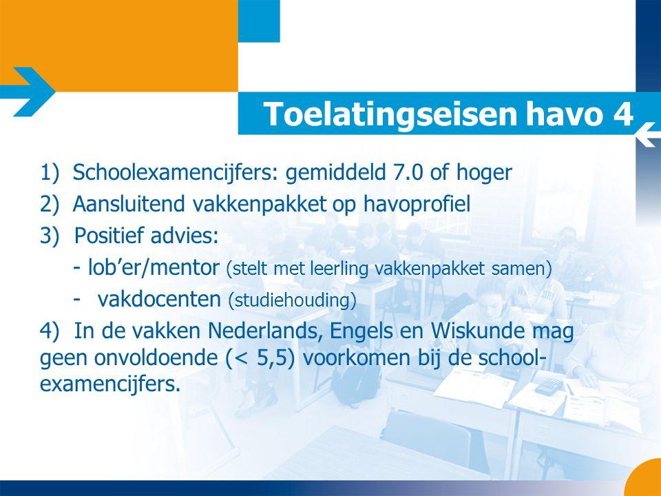 Toelatingseisen havo 4 Schoolexamencijfers: gemiddeld 7.0 of hoger